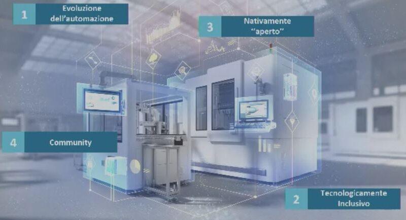Massimiliano Galli, head of Automation Systems, Siemens Italia - evoluzione