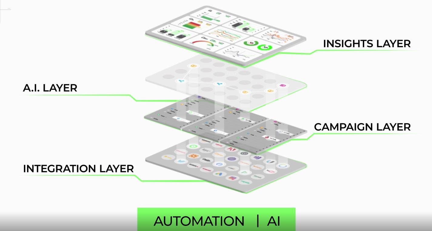 Mint - Automation - AI