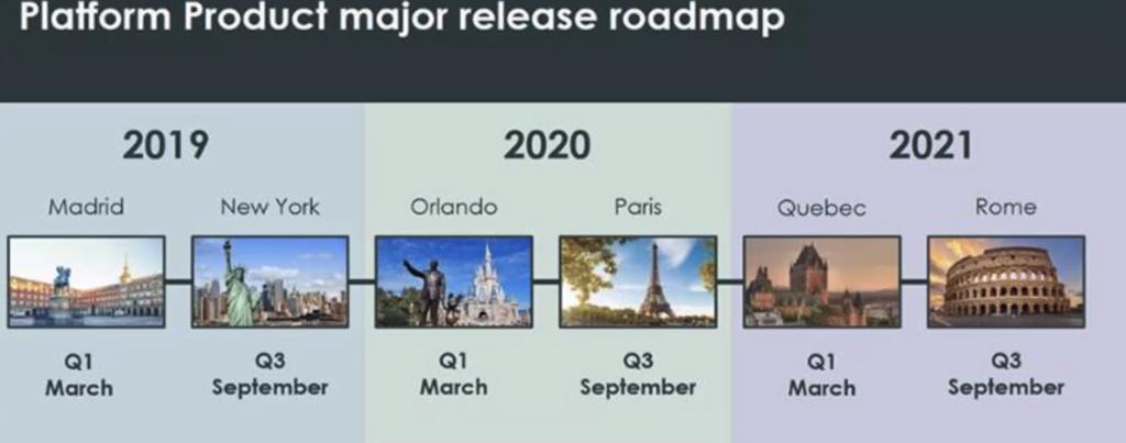 Now Platform - La successione delle release