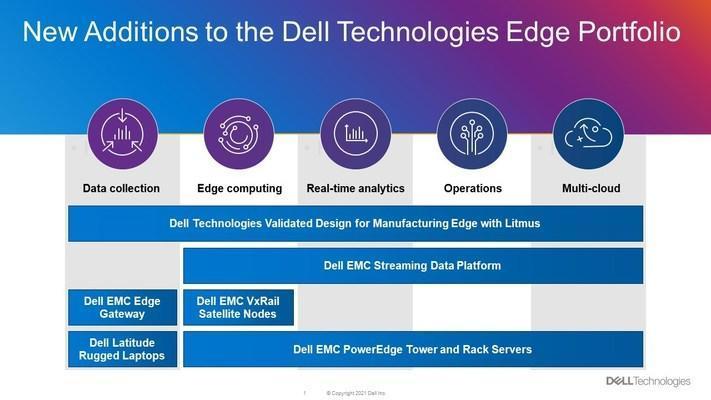 Dell Technologies, portfolio ricco per l'edge computing