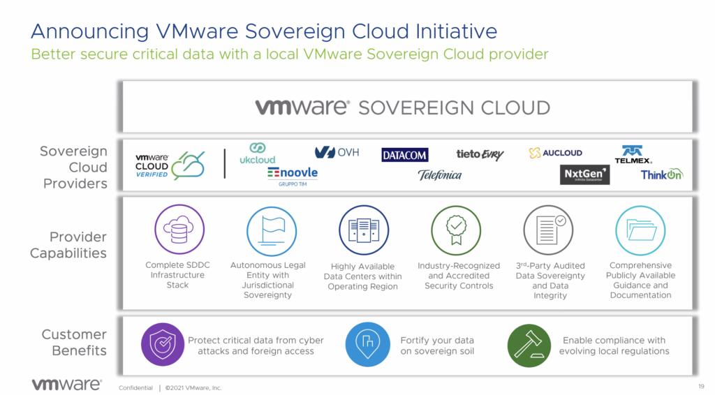 Vmware Sovereign Cloud Iniziative