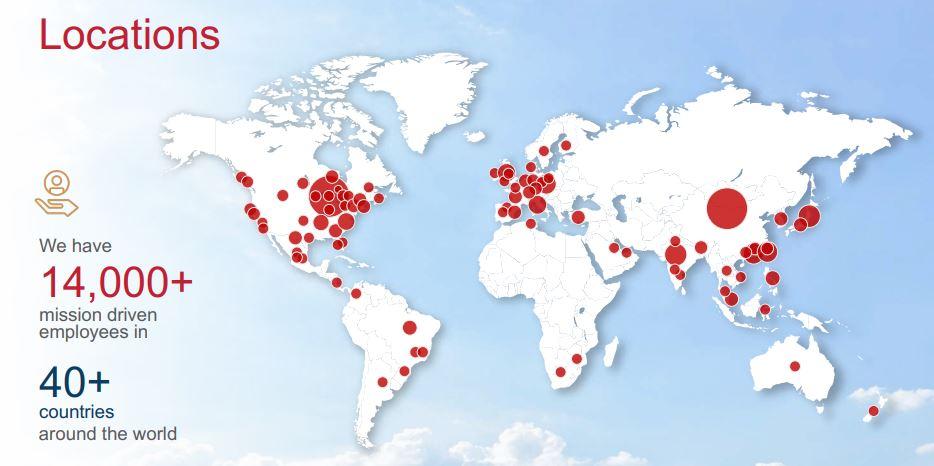 UL - Network globale